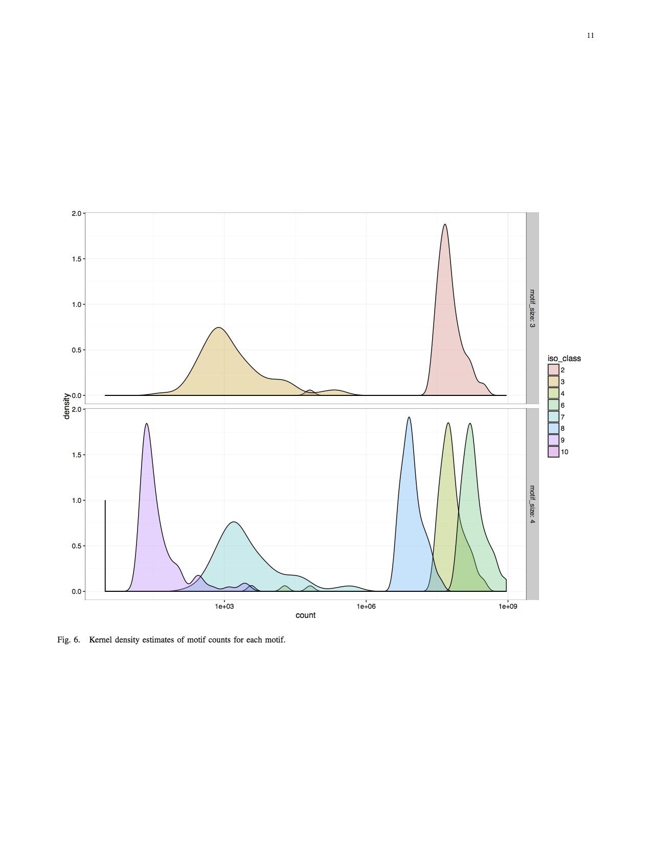 genomics11